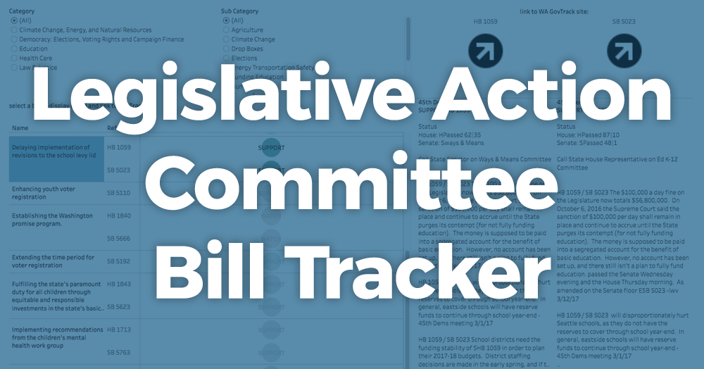 45th District Democrats Legislative Action Bill Tracker